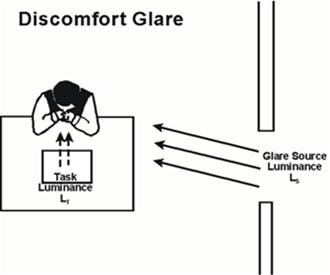 How Windows Work Glare Tutorial