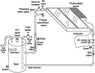 Solar Design Services in addition earthsaveproducts besides Off Grid Wiring Diagram further Hot Water System Schematics moreover Pyron Pioneers Solar Concentrators That Swim With The Fishes. on pv system design